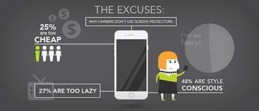 Redenen om een hoesje of screenprotector te gebruiken